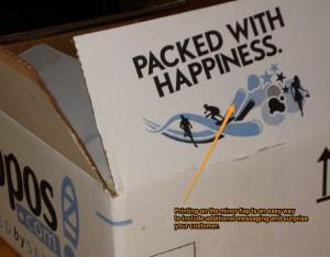 zappos-packed-with-happiness1_jpg_w_300_h_225__3072×2304_